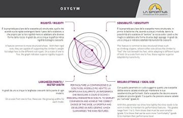 oxygym-la-sportiva
